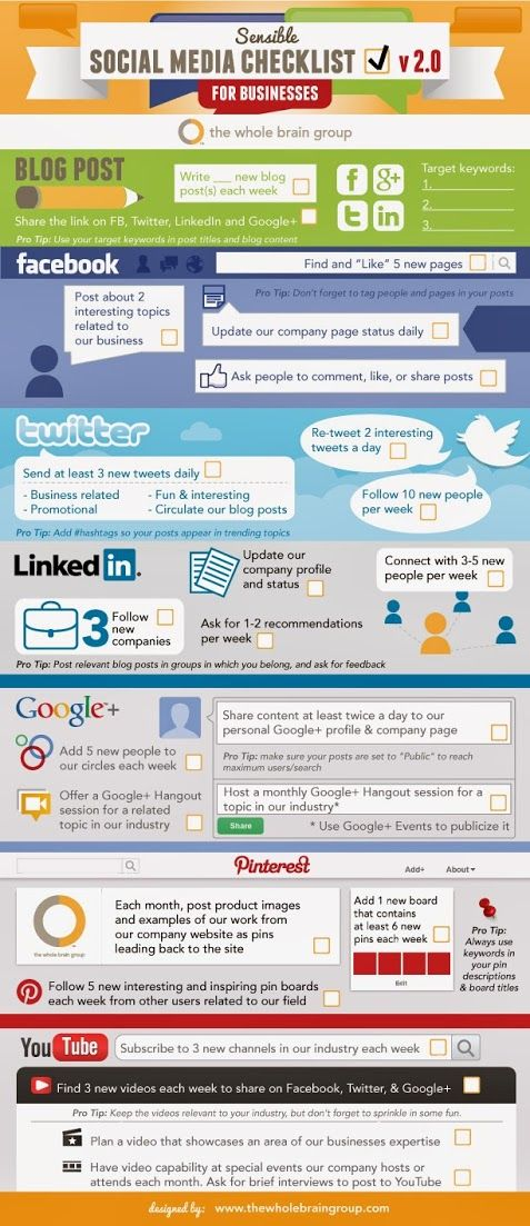 Social Media Beginners Checklist Infographic Interesting - Social media marketing business plan template