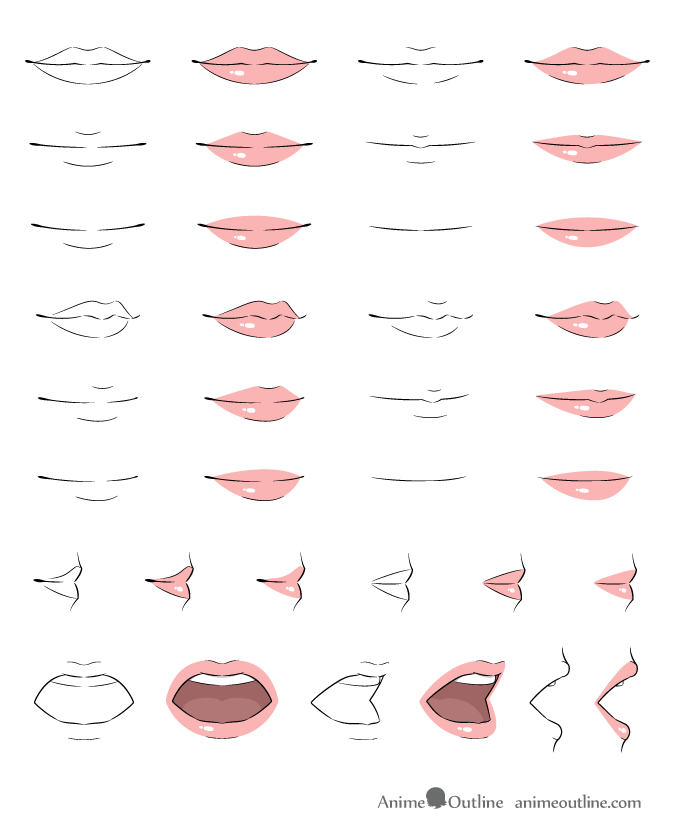 How To Draw Anime Lips Tutorial Animeoutline Anime Drawings Tutorials Anime Drawings Sketches Drawing Examples