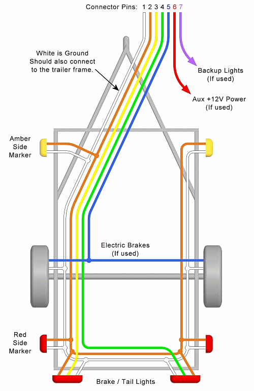 Trailer Wiring Diagrams For Single Axle Trailers And Tandem Axle Trailers With Images Trailer Wiring Diagram Car Trailer Home Electrical Wiring