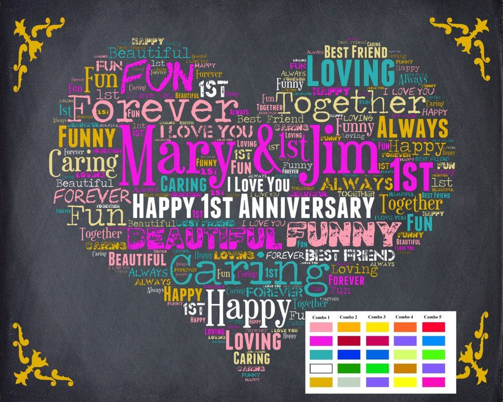 Personalized st anniversary gift st anniversary chalkboard first