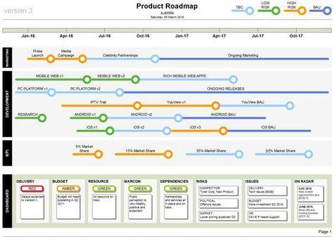 Product Roadmap Template (Visio) UX UI Roadmap Pinterest