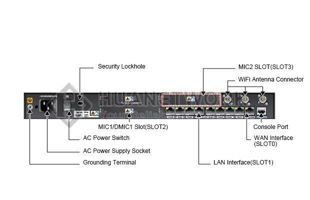 USG2160-W Huawei Symantec Secospace Unified Security Gateway