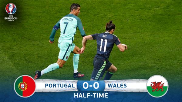 Wales Portugal Em