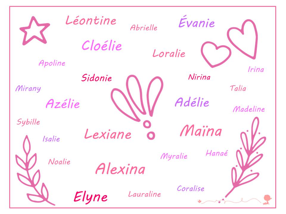 je cherche prenom pour ma fille)