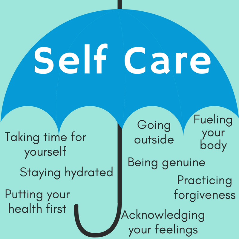 Physical, Mental, and Emotional Self Care (con imágenes