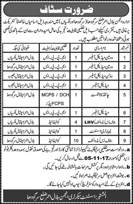 Anjuman Hilal E Ahmar Jobs  In Sargodha For Medical Officer
