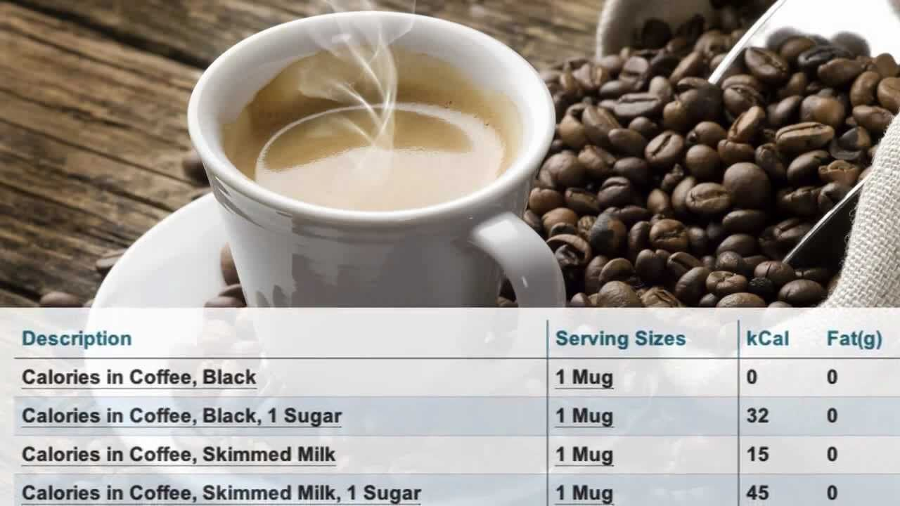 Coffee Calories Playlist Coffee Calories Coffee Benefits Nutrition Recipes