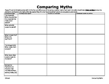 Comparing Native American Myths, literature | teaching high school ...