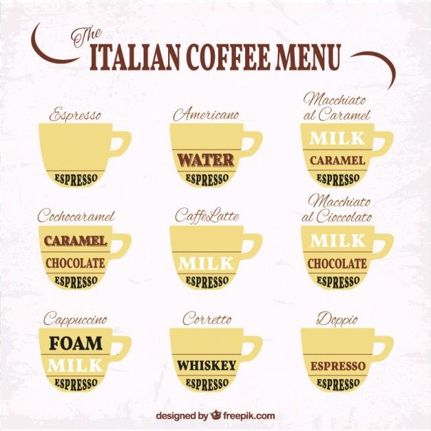 O Menu De Caf Italiano  Italy