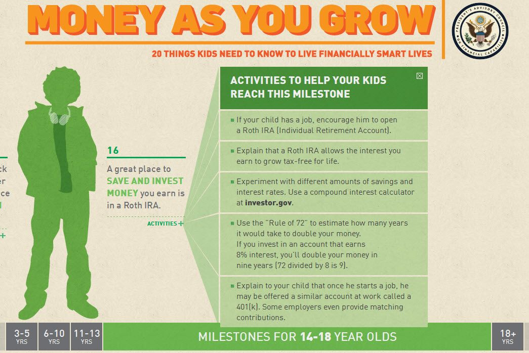 Pin on money lessons for 1418 year olds