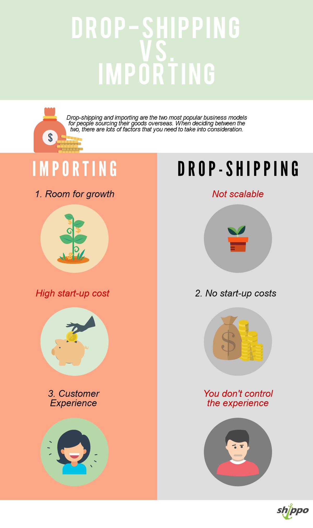 DropShipping Vs Importing Dropshipping, Drop shipping