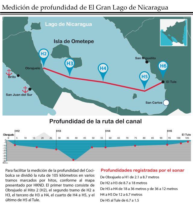 El Gran Lago Amenazado Grandes Lagos Lago San Juan Del Sur