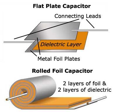 Flat And Rolled Capacitor Construction Electronics Basics Electronics Circuit Electronic Schematics