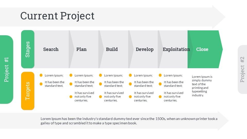 Project Status Powerpoint Presentation Template Powerpoint