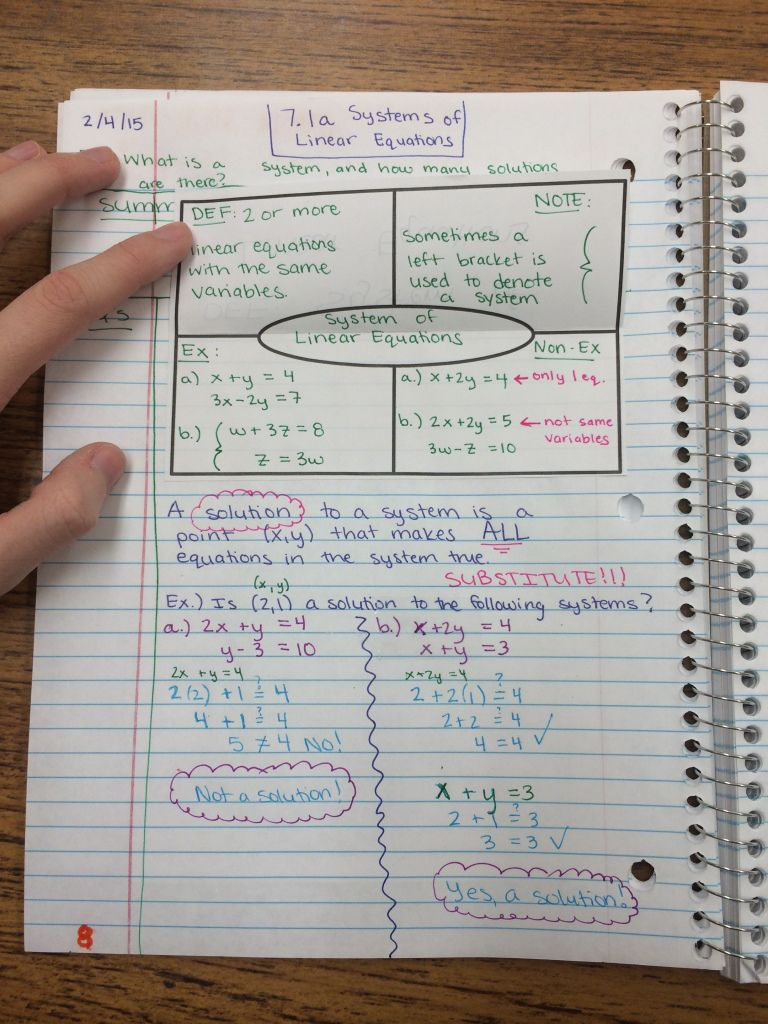 Systems Of Linear Equations And Inequalities Unit Interactive Notebook Pages Algebra 1 Linear Inequalities Solving Linear Equations Algebra [ 1024 x 768 Pixel ]