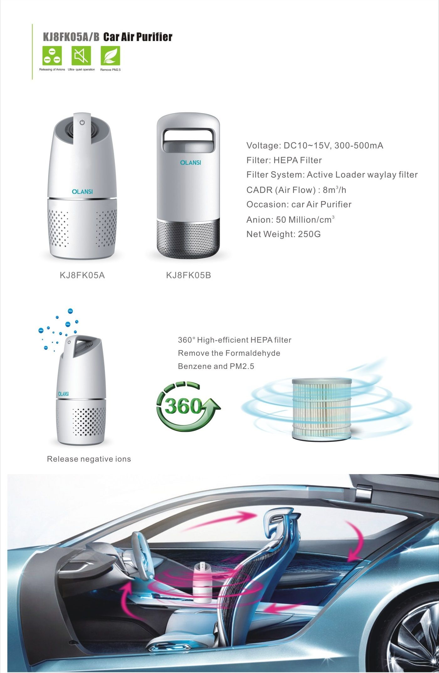 car air purifier from olansi healthcare
