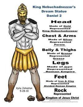 Daniel And King Nebuchadnezzars Dream Worksheet Freebie