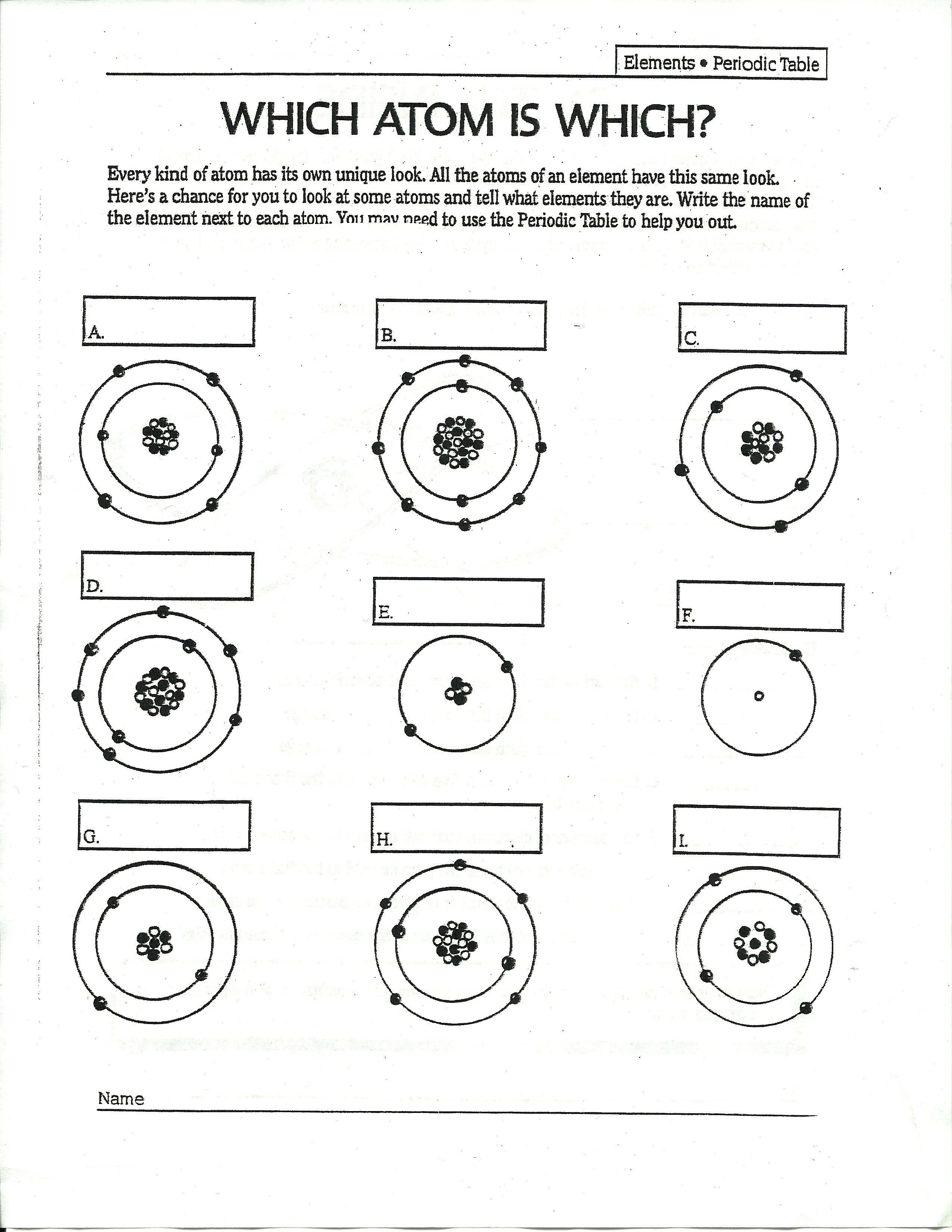 Bohr Diagram Worksheet Answer Key Pwm Fan Wiring Atoms On The Inside Green Science