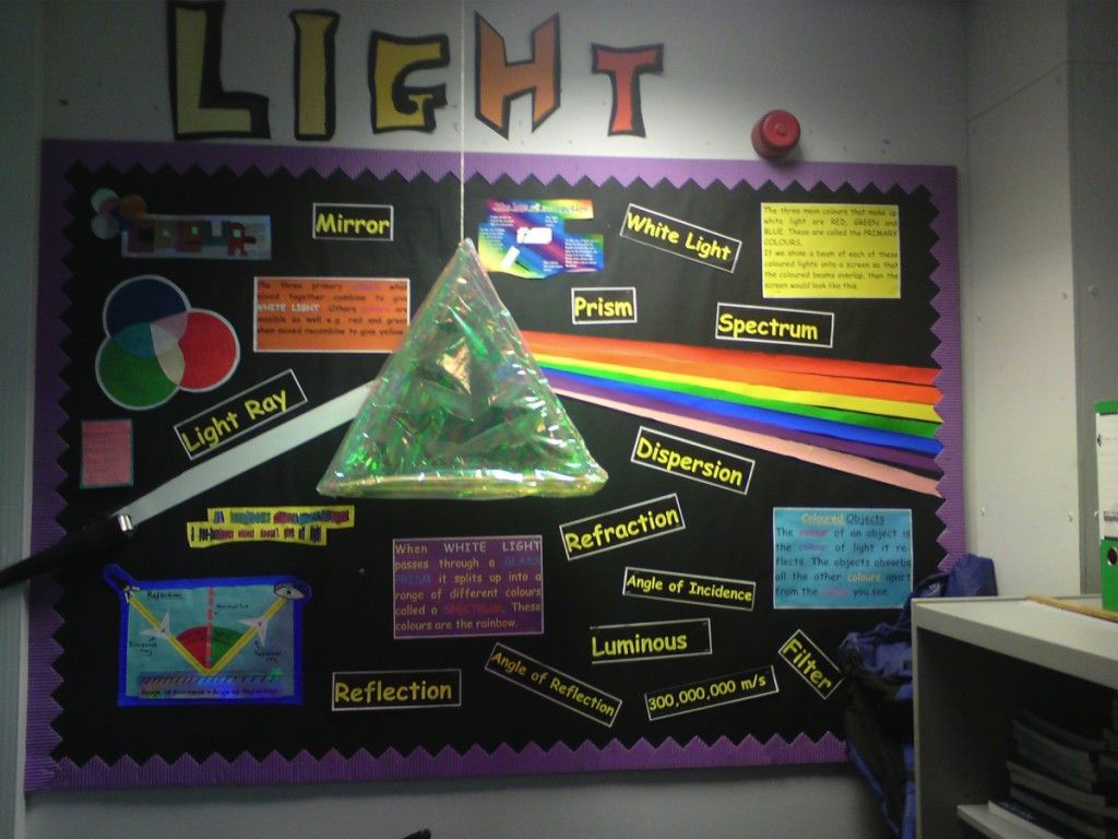 This Is A Great Bulletin Board That Displays Student Learning About Light