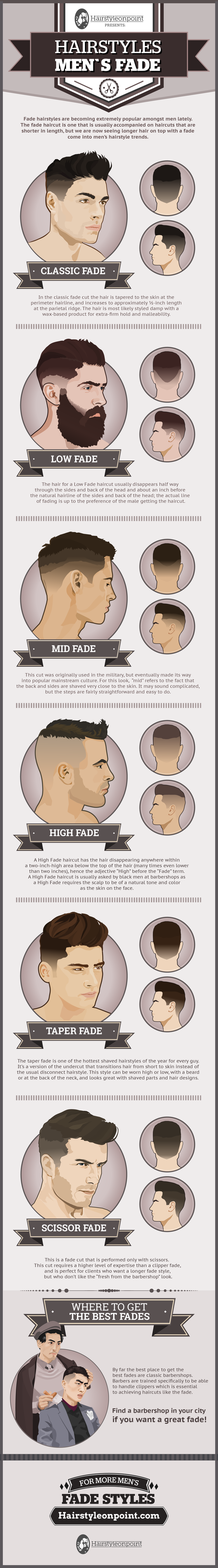 Men fade haircut coolest fade hairstyles u haircuts for men  infographic haircuts