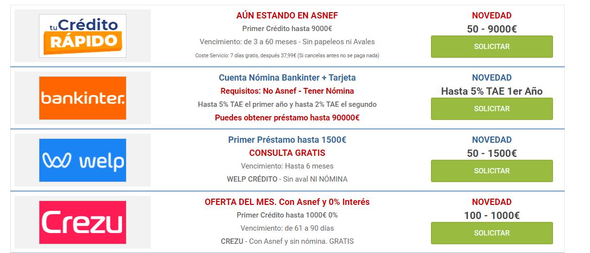 Préstamos Online Los Mejores Créditos Online Para Ti El Credo Estados Financieros Cuenta Bancaria
