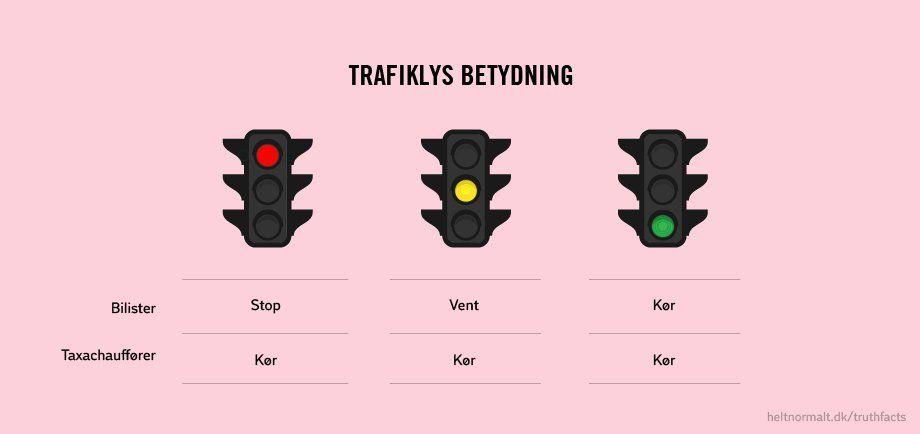 Trafiklys betydning