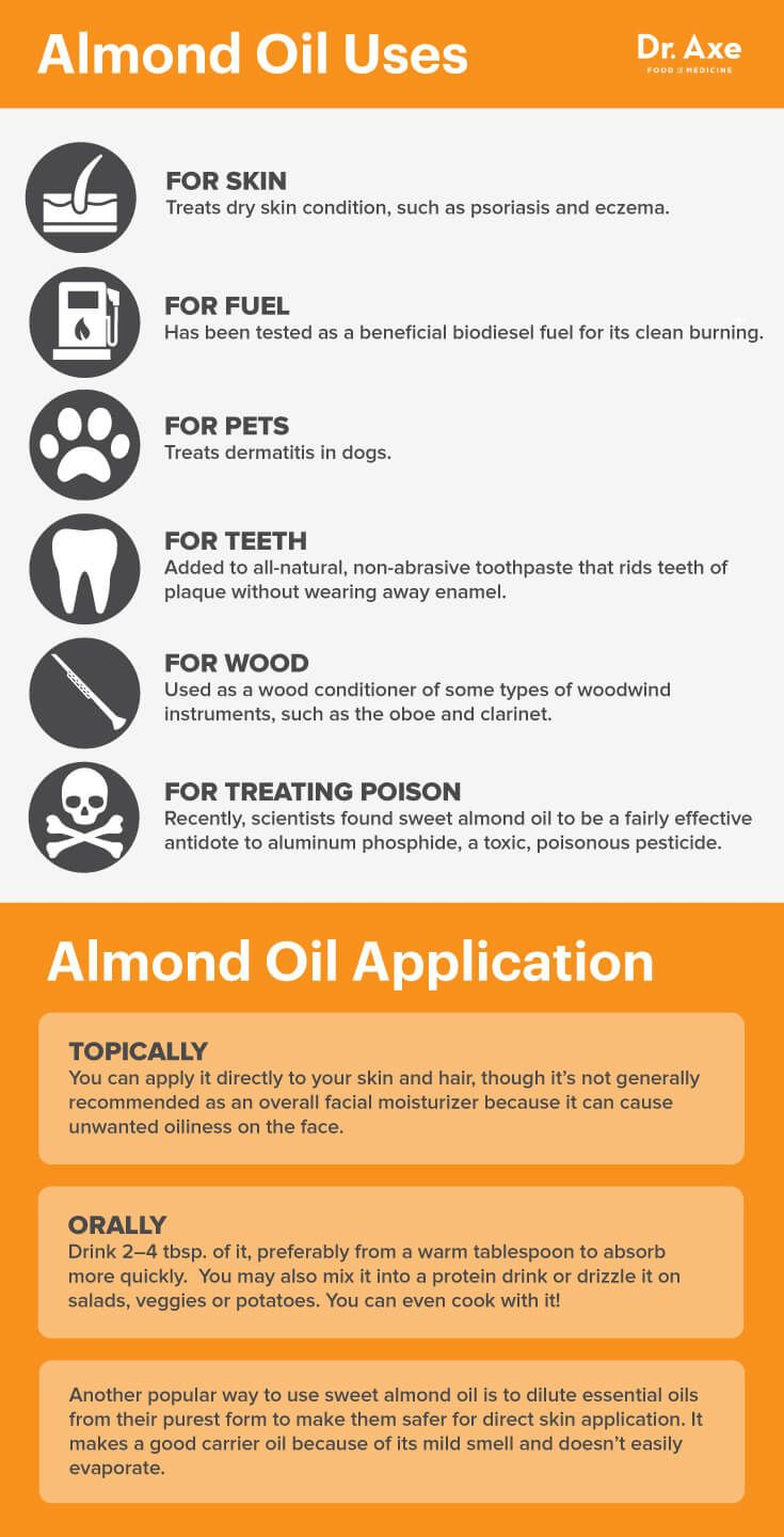 How To Use Almond Oil For Your Skin Overall Health Dr Axe Almond Oil Uses Almond Oil Benefits Oil Uses