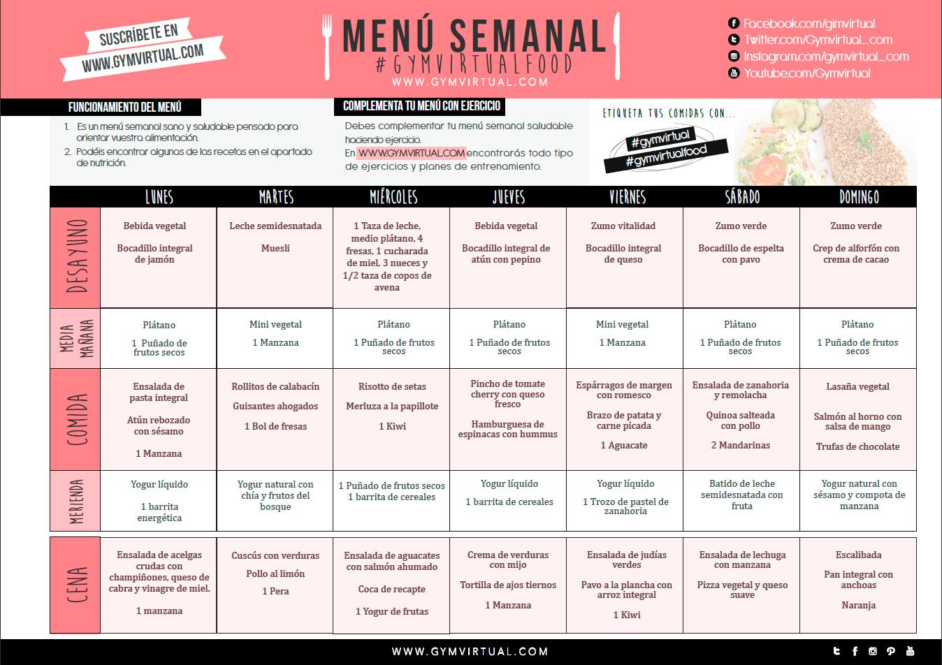 Men semanal de recetas saludables comer sano y for Plan semanal de comidas