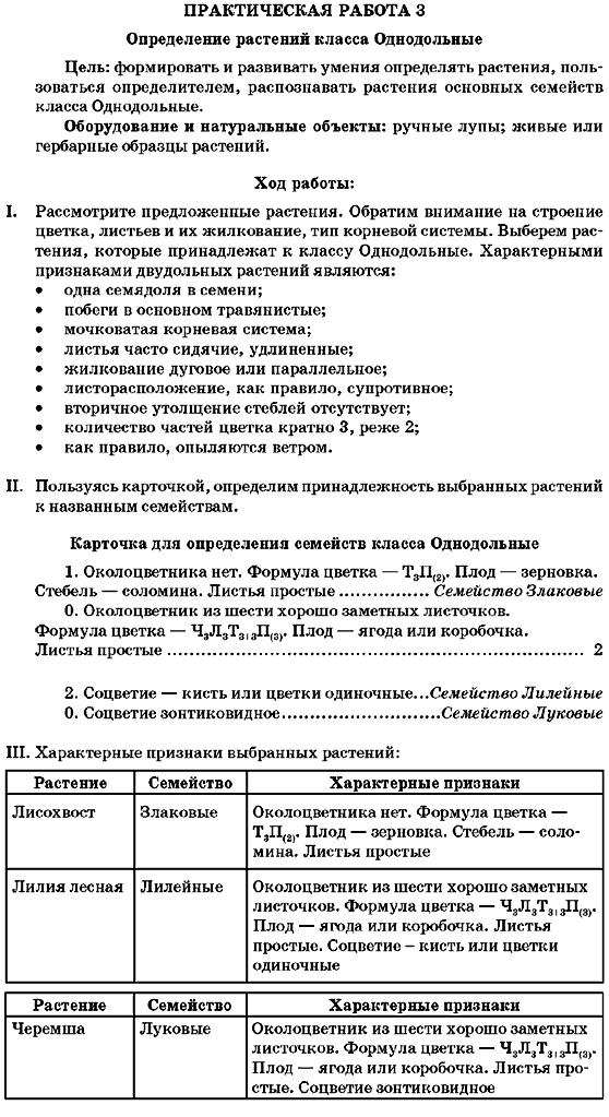 Русский язык упражнение 283 5 класс львов и львова