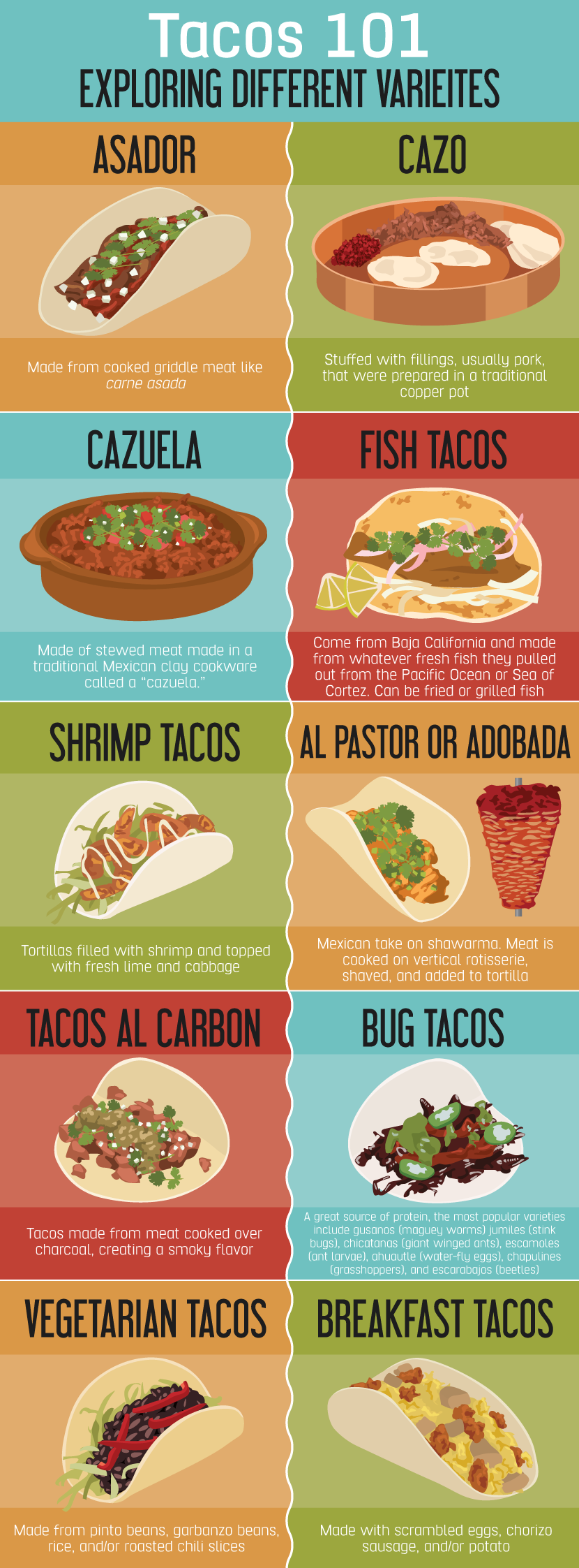 Everything You Wanted to Know About Authentic Mexican Food