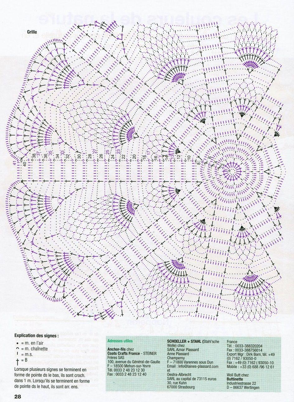 crochet lace doily for holiday | make handmade, crochet