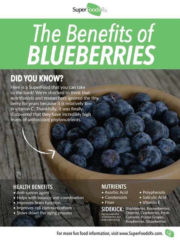 Blueberries – SuperFood – Overview