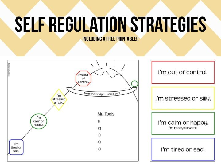 Zany image pertaining to zones of regulation printable