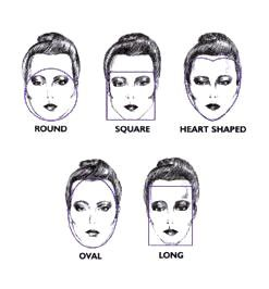 How to Find the Right Hairstyle for Your Face Shape   Face shapes ...