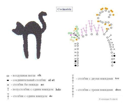 Crochet cat applique pattern crochet amigurumi corner crochet cat applique pattern dt1010fo