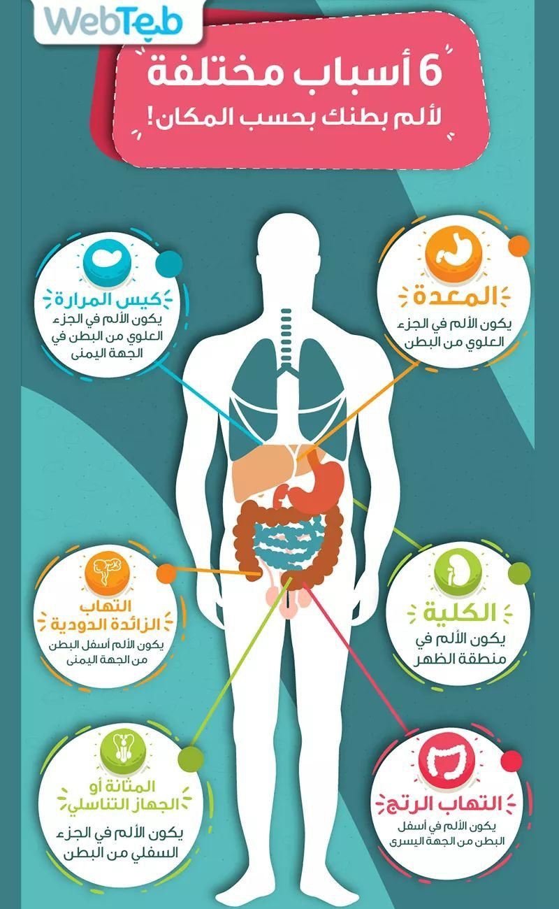 Pin By Suk On Health Study Skills Health Learning