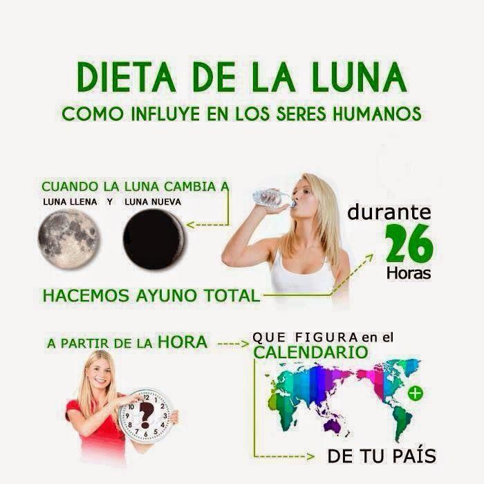 Resultado de imagen para dieta de la luna