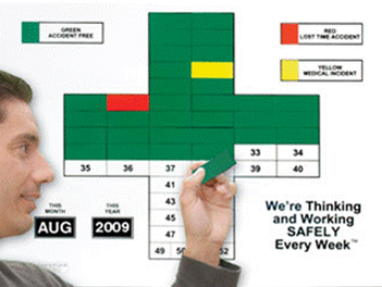 Green Cross Filled Out 2 Presentation Lean Six Sigma Chart
