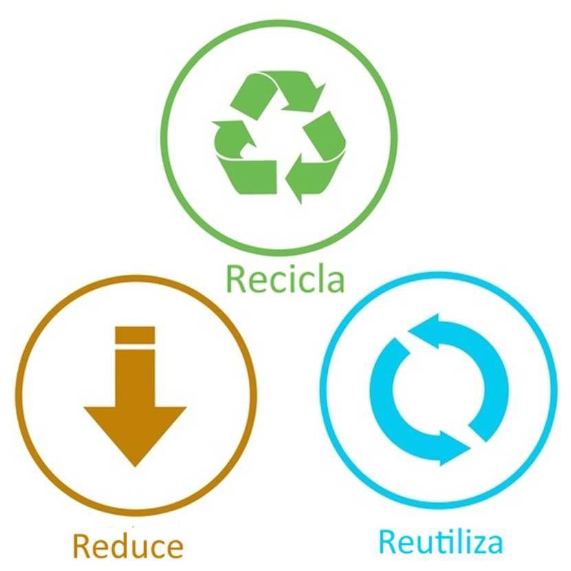 La regla de las tres erres reciclar reducir y for Dibujos de las 3 r