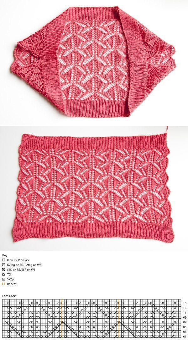 Bolero - DIY Stricken - #Bolero #Knitting #BoleroKnitting - Welcome to Blog