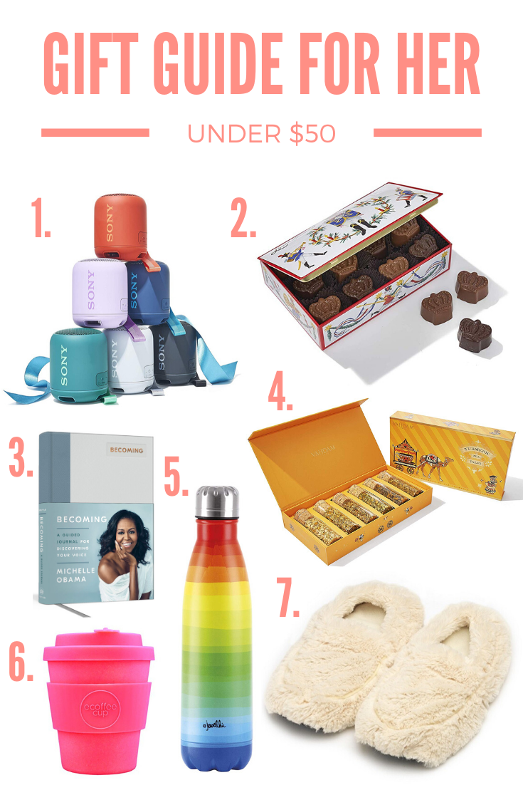 Holiday Gift Guide for Her (Under 50) Gift guide