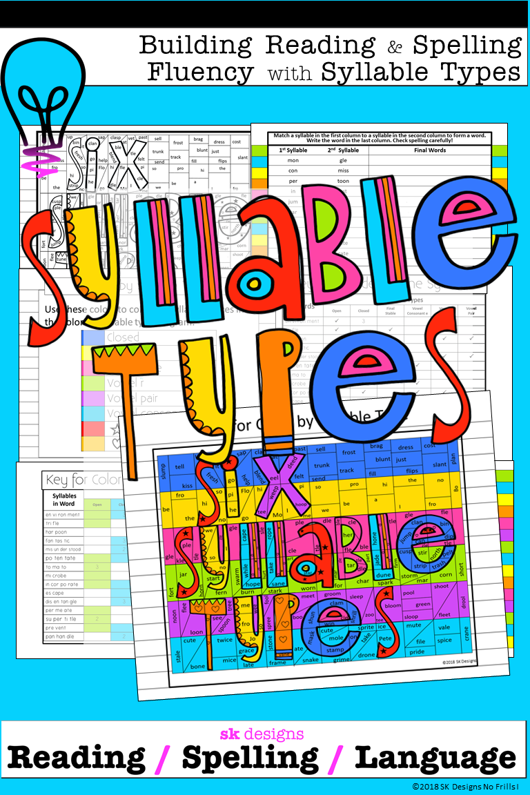 Building fluency and Accuracy with Syllable Types for Reading and Spelling