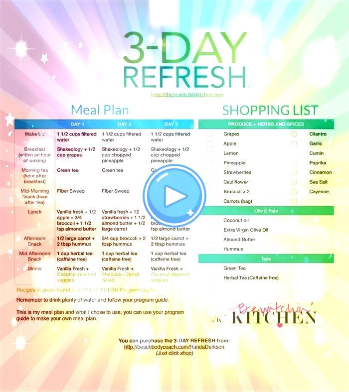Day Refresh Meal Plan and Shopping List FREE download from The Bewitchin Kitchen3 Day Refresh Meal Plan and Shopping List FREE download from The Bewitchin Kitchen Say goo...
