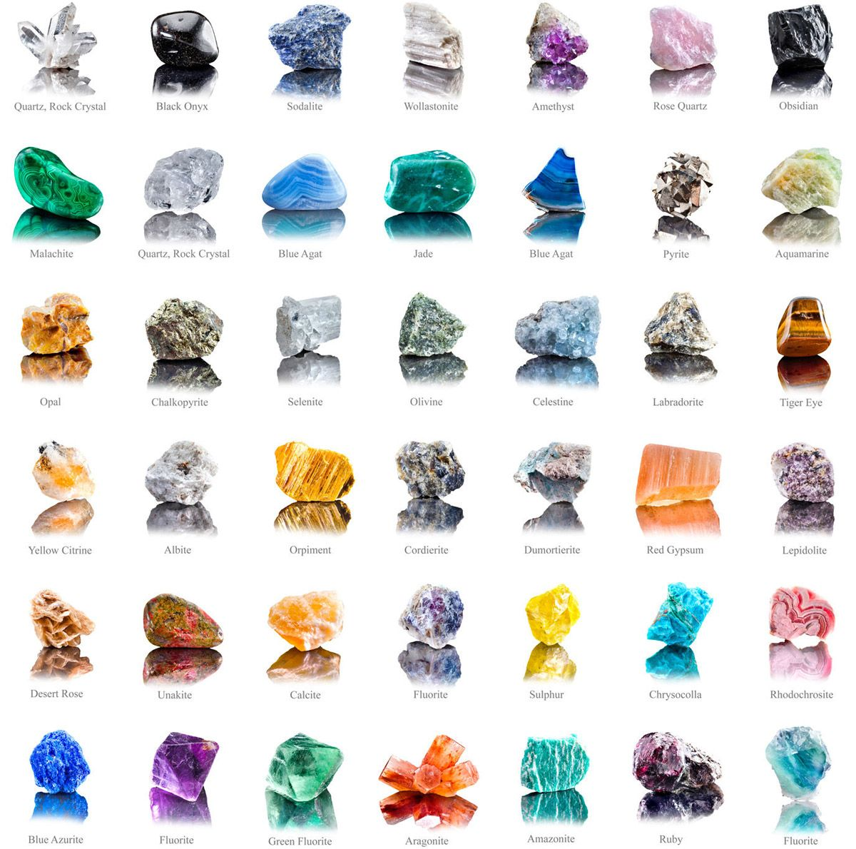 types of blue gemstones search witchcraft