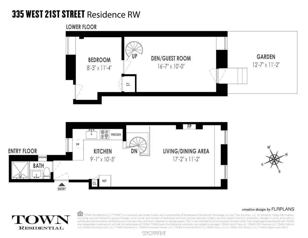 Chelsea Co Op With A Romantic Backyard Hits The Market For 1 395m Romantic Backyard Garden Bedroom Backyard