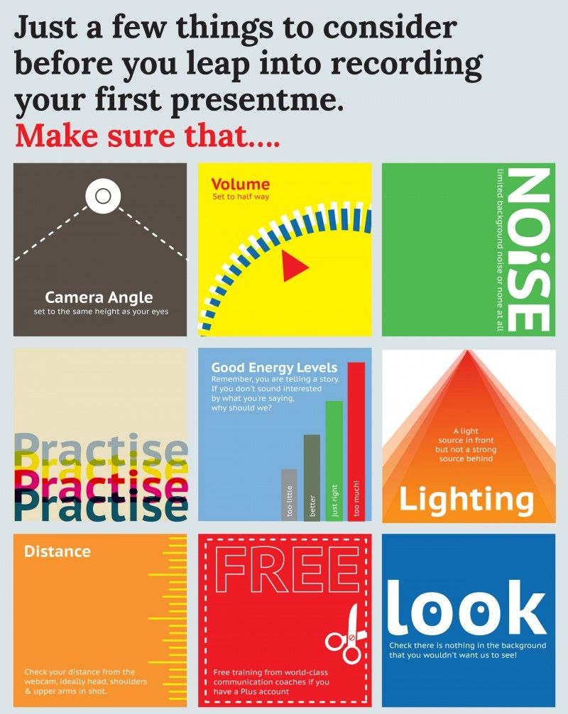 graphic design bold illustrative informative poster for presentme