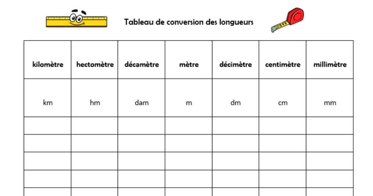 Belle Outil -Conversion-mesure-CM-longueurs.pdf | Tableau de conversion MT-72