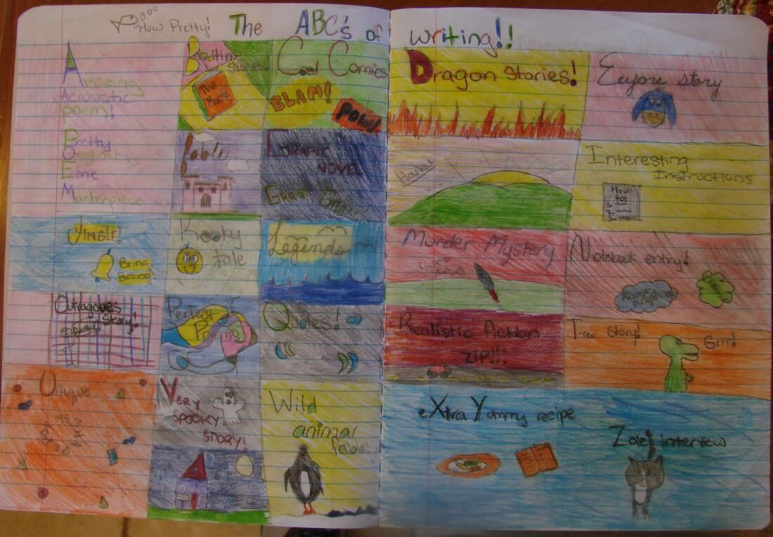 """6th grader--Audrey--made a superb """"Alpha-Genres"""" page in her notebook.  My students refer back to these lists all year when they claim to have nothing to write about in class.  Here is the lesson link: http://corbettharrison.com/lessons/alpha-genres.htm"""