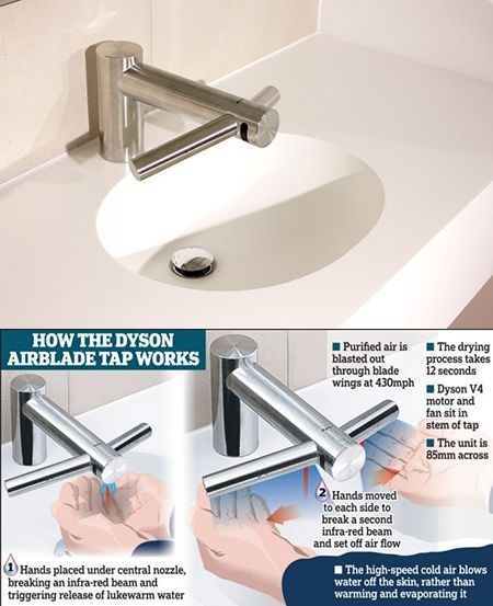 Dyson\'s Airblade Tap Combines Faucet and Hand Dryer Into One, Blasts ...