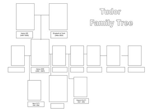 tudor dynasty family tree